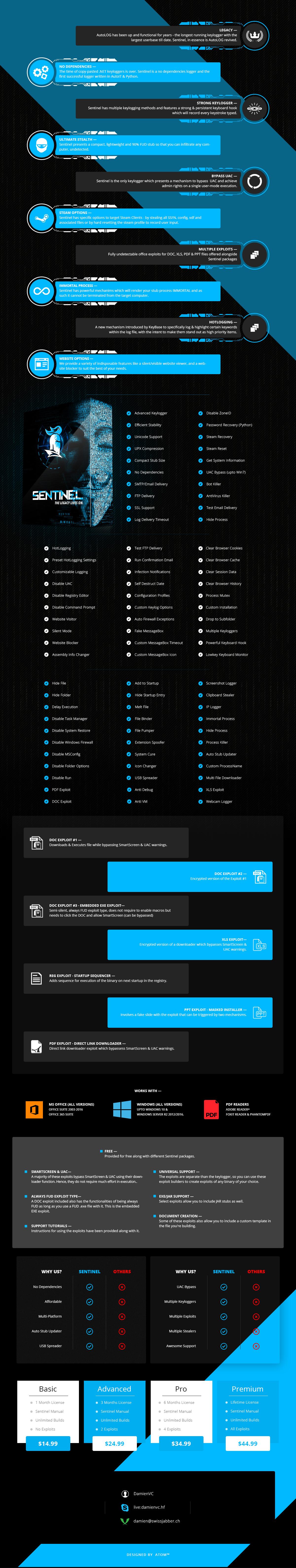 Keylogger windows 8 linux